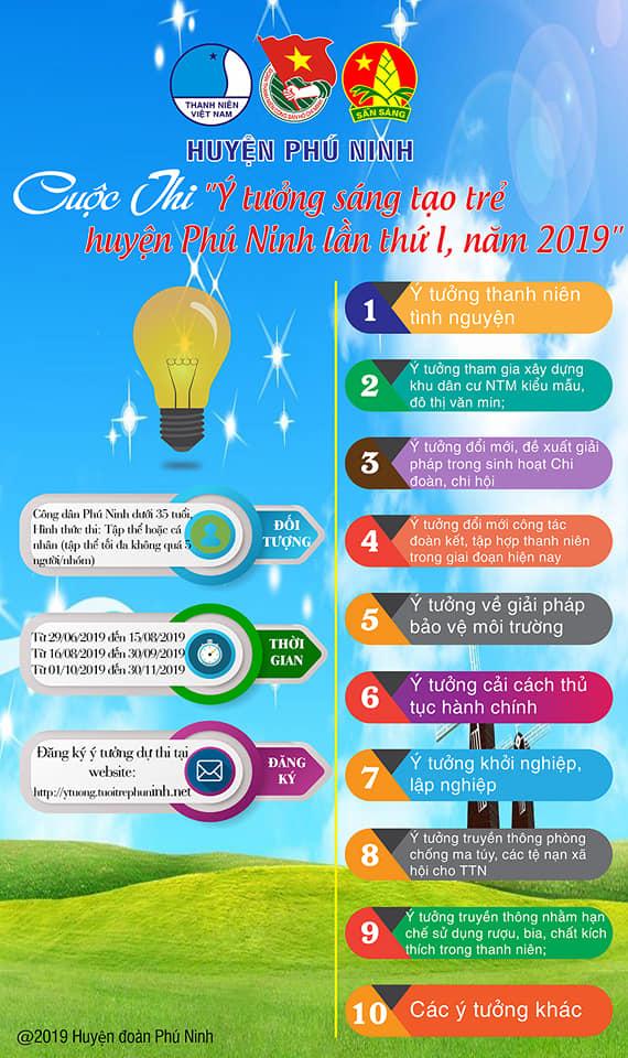 Phú Ninh: phát động cuộc thi Ý tưởng sáng tạo trẻ huyện Phú Ninh lần thứ I, năm 2019